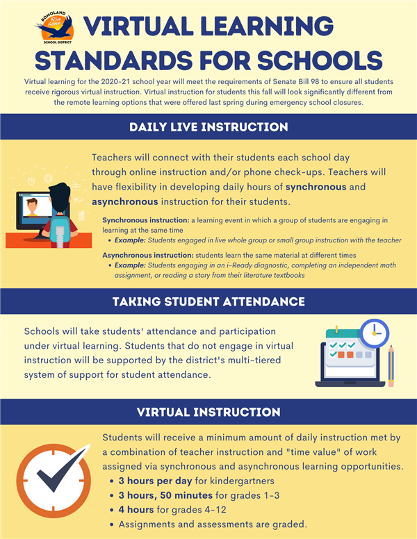 Virtual Learning Standards for Schools
