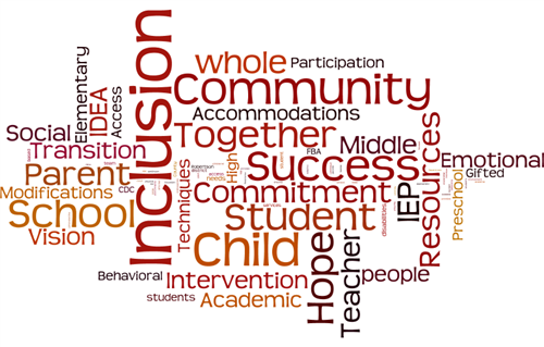 Word Cloud-Special Education